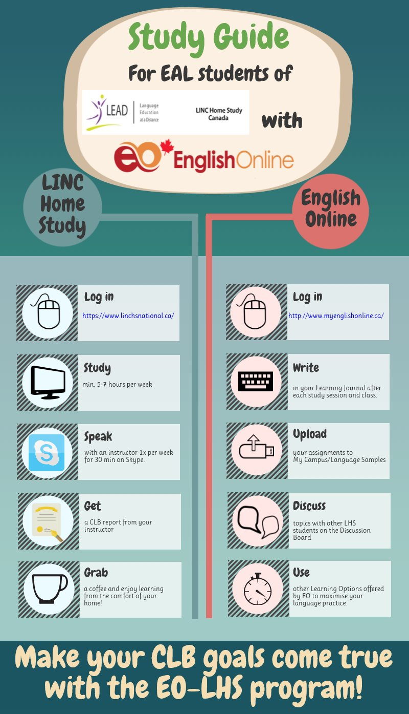 LINC Home Study - English Online Inc.
